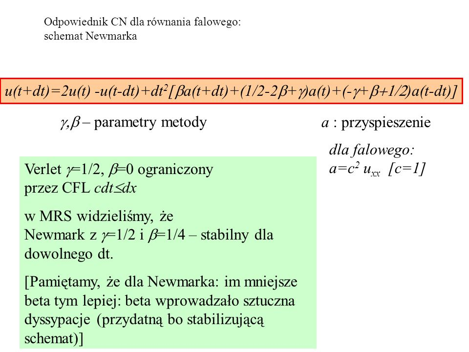 u(t+dt)=2u(t) -u(t-dt)+dt2[ba(t+dt)+(1/2-2b+g)a(t)+(-g+b+1/2)a(t-dt)]